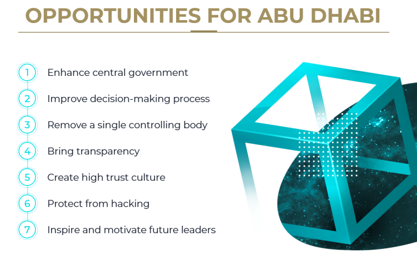 Blockchain opportunities for Abu Dhabi