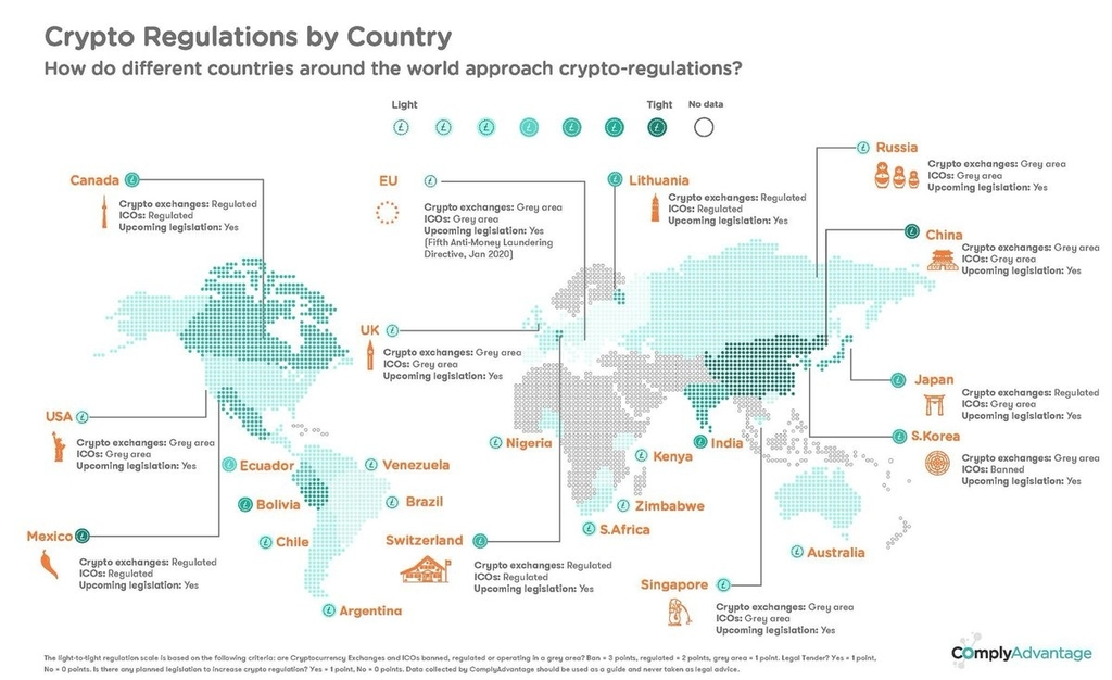 crypto regulation by country