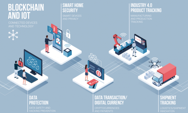The Power of Blockchain Paired with the Internet of Things